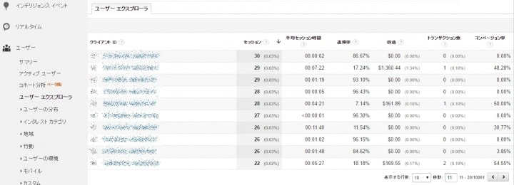 ユーザーエクスプローラーのクライアントID一覧の画像