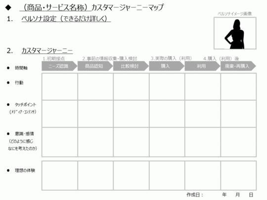 カスタマージャーニーマップ作成テンプレートのイメージ