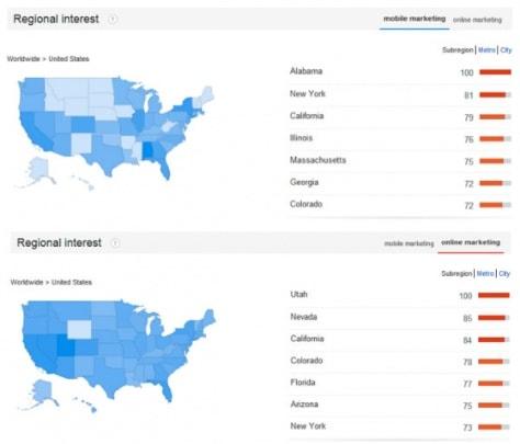 googleトレンドでの「モバイルマーケティング」と「オンラインマーケティング」に関する米国の分布