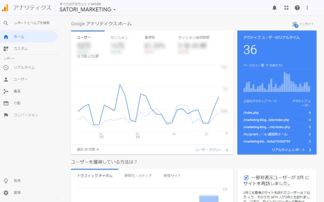 Googleアナリティクス管理画面