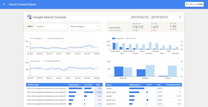 Goolge dataportal 管理画面