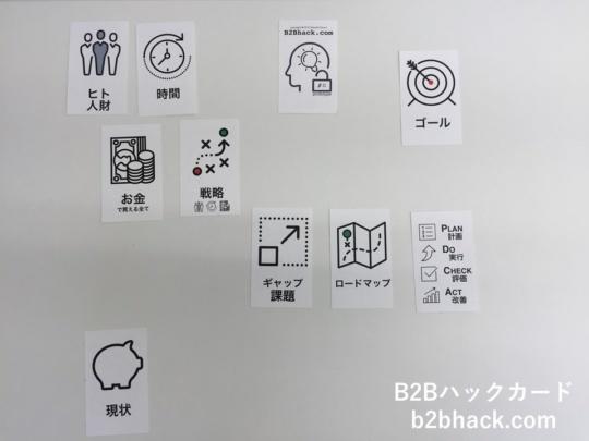 B2Bハックカードイメージ