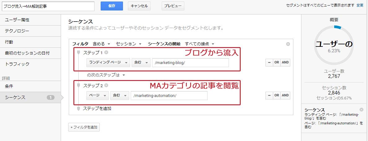 Googleアナリティクス上でカスタムセグメントを使った計測方法イメージ